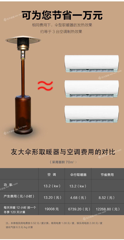 伞型燃气暖风机